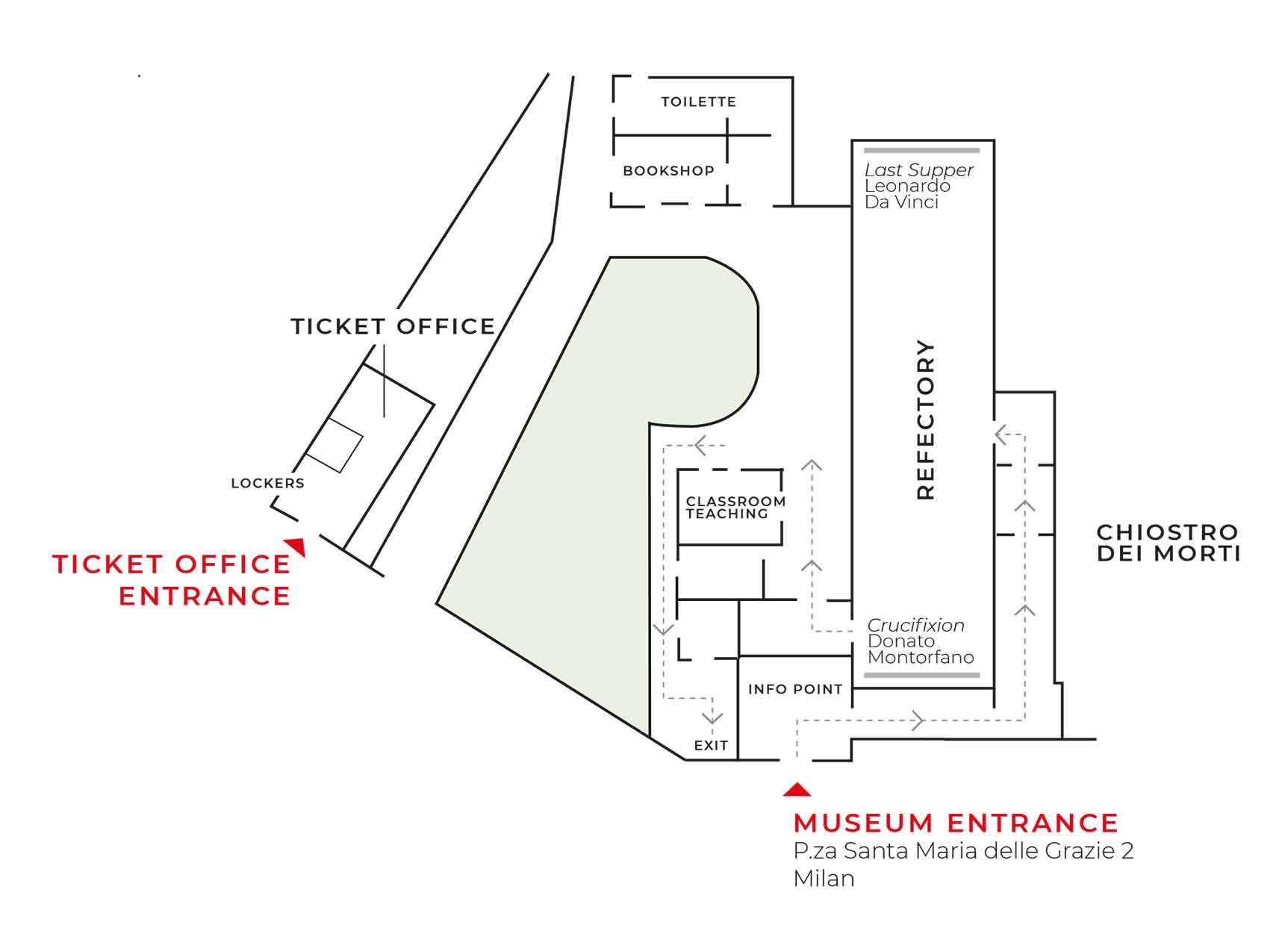 THE MAP OF THE CENACOLO VINCIANO MUSEUM