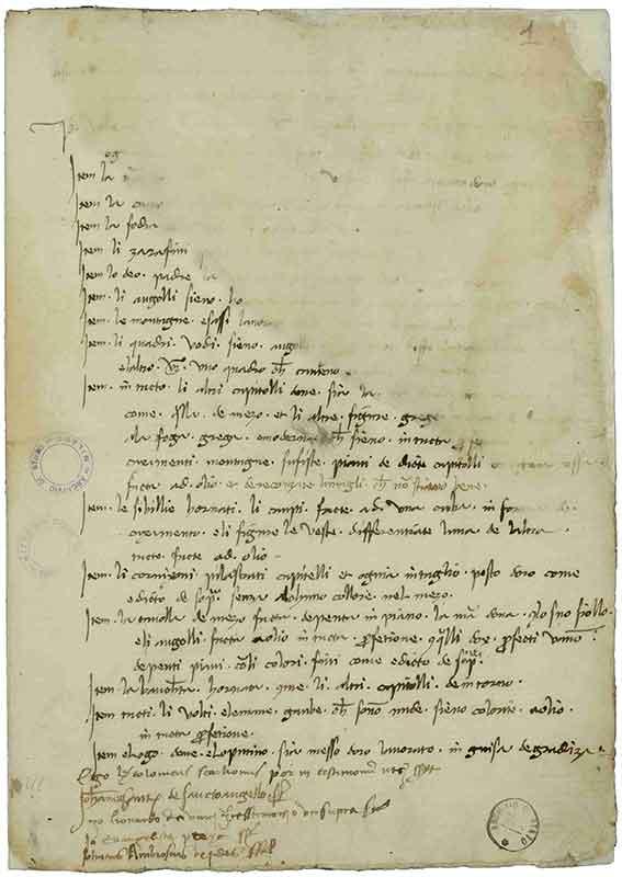 Nero su bianco. Carte d'archivio raccontano Leonardo